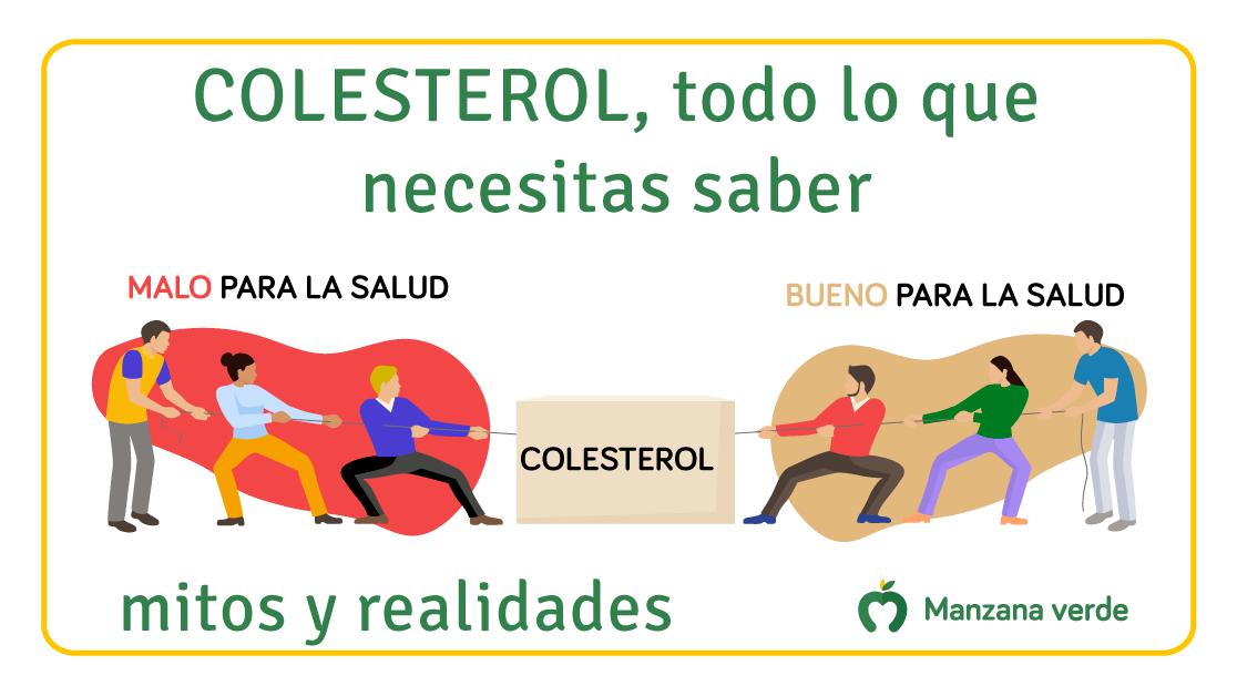 Colesterol, todo lo que necesitas saber ¡Mitos y realidades!